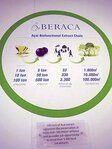 Here, Beraca explained the Açai Biofunctional Extract Chain.