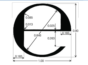 Figure 1. The Estimated Symbol
