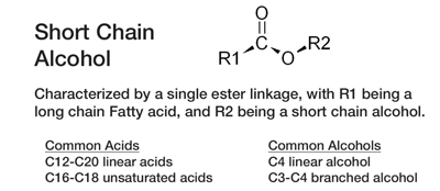 Figure 2. Example fatty alcohol: cetearyl alcohol