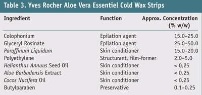 Table 3. Yves Rocher Aloe Vera Essentiel Cold Wax Strips