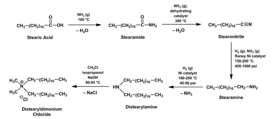 Synthesis of DSDMAC starting from stearic acid