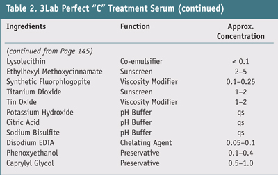 3Lab Perfect C Treatment Serum (cont.) 