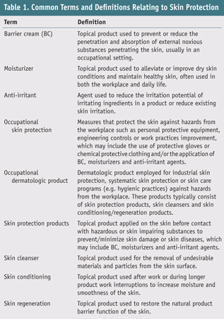 Table 1. Common Terms and Definitions Relating to Skin Protection