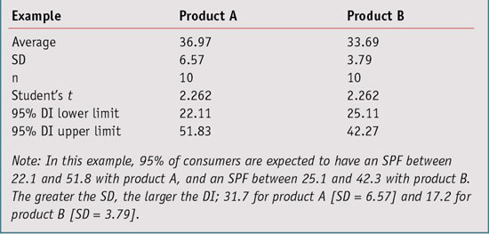 Table 3. Distribution Interval for Products A and B