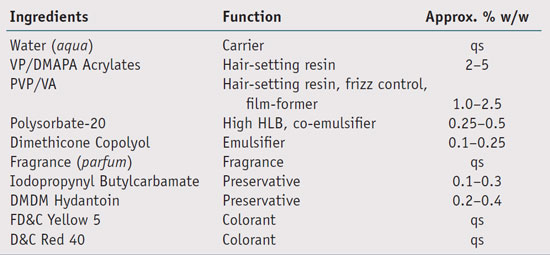 Table 4. FX Special Effects Curls Up Crema para Restablecer los Rizos (Curl Reviving Mousse)