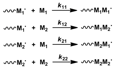 Four possible propagation reactions for the free-radical copolymerization of monomers M1 and M2