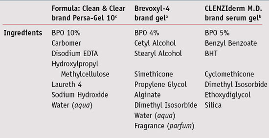Table 1. BPO Formula Ingredients Comparison