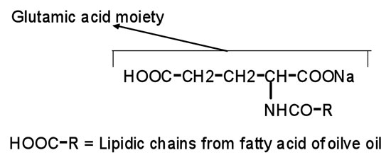 Figure 4. Chemical structure of SOG
