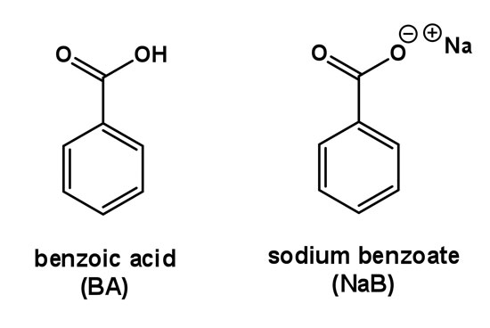 Figure 1. Chemical structures of benzoic acid (BA) and sodium benzoate (NaB)