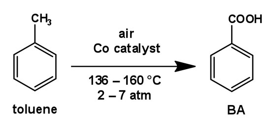 Figure 2. Reaction conditions for synthesis of BA via air oxidation of toluene