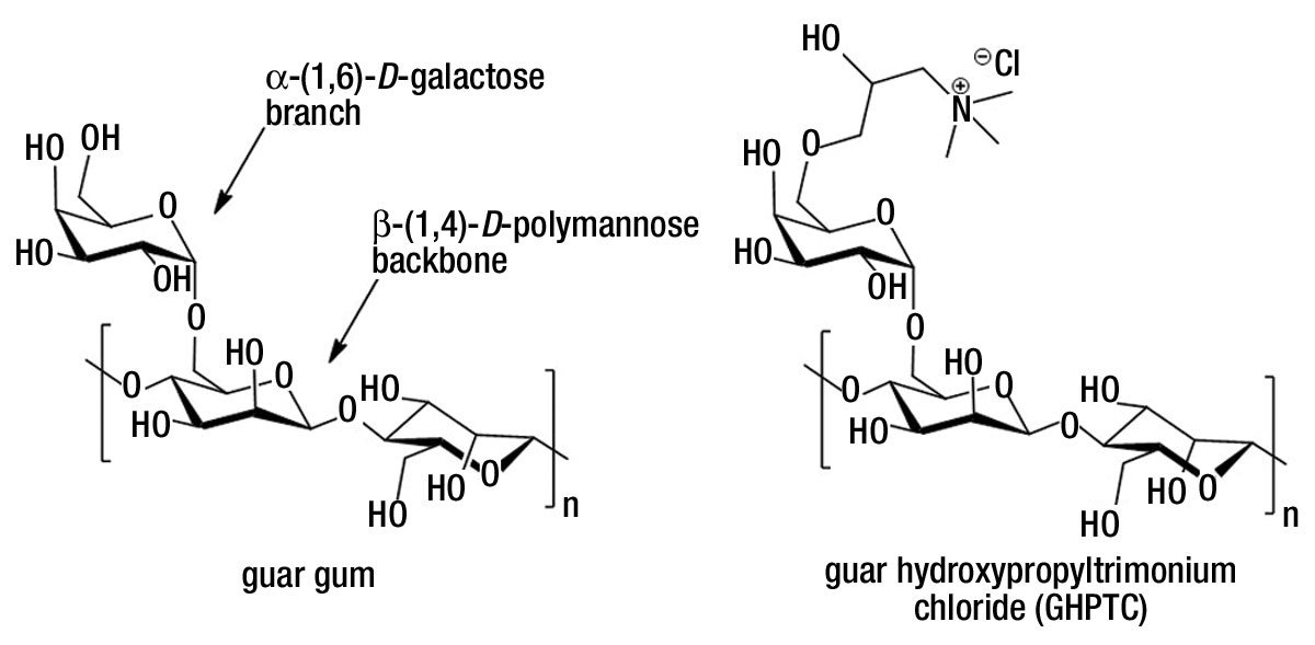 Figure 1. Chemical structures of guar gum and GHPTC