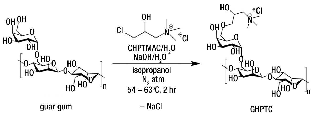 Figure 3. Representative synthesis of GHPTC via etherification with CHPTMAC