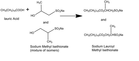 Figure 3. Synthesis of the novel sulfate-free surfactant sodium lauroyl methyl isethionate<sup>17</sup>