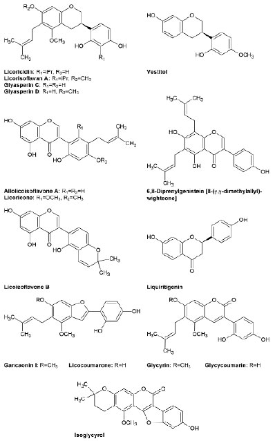 Figure 1. Close to 40 different compounds, some shown here, have been characterized in Chinese licorice extract.