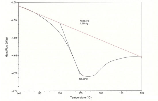 Figure 4. Results from a typical DSC experiment to evaluate the thermal denaturation temperature of wet hair