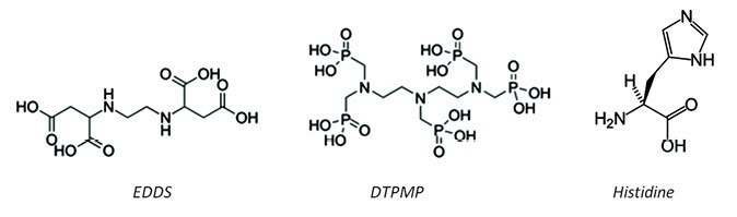 Figure 4. For addition into a colorant several chelants have been identified, including EDDA, DTPMP and histidine