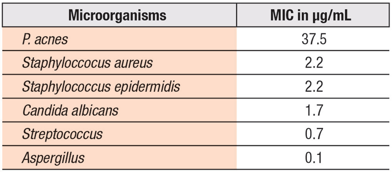 Table 1. Antibacterial and antifungal inhibitory activity of HR