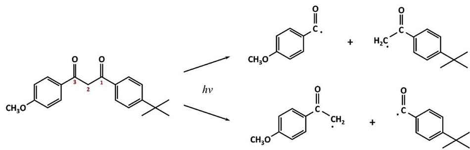 Figure 7. Primary step in the photodegradation of avobenzone