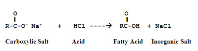 Acidulation following methyl ester saponification