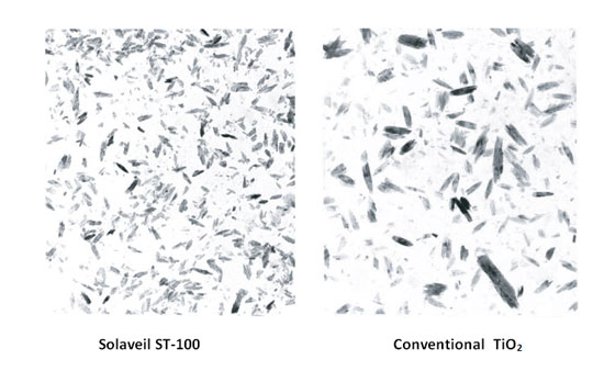 Figure 4. Visual comparison (via Transmission Electron Microscopy (TEM)) of the particle size distribution of Solaveil ST-100 vs. conventional grade of TiO<sub>2</sub>